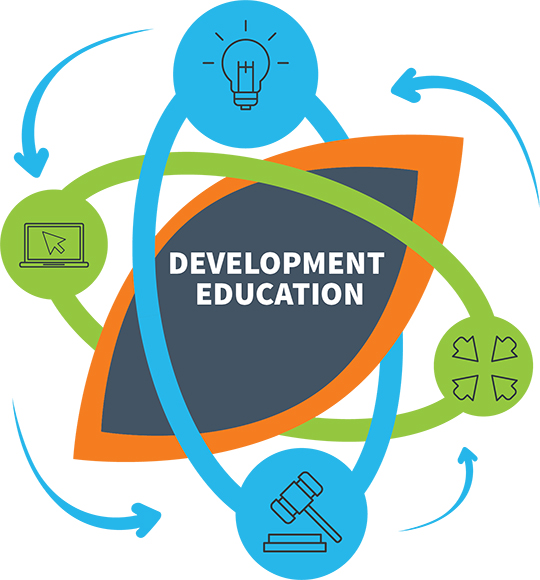 Development Education Funding - Department of Foreign